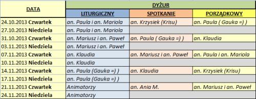 Lista Dyżurów