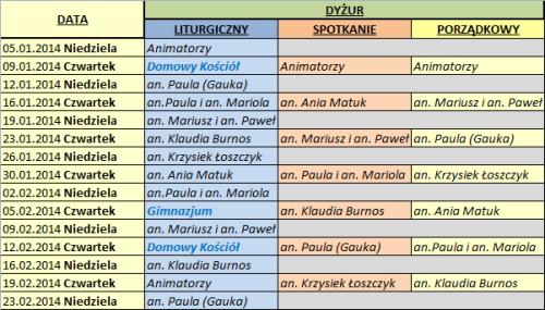 dyżury na rok 2014